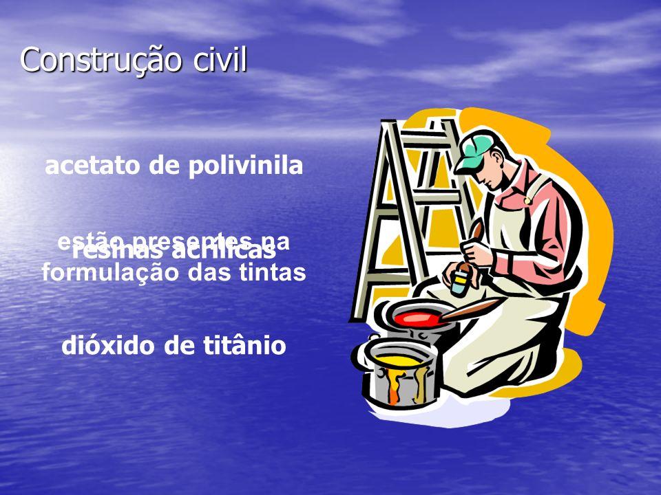 Construção civil resinas acrílicas acetato de polivinila dióxido de titânio estão presentes na formulação das tintas