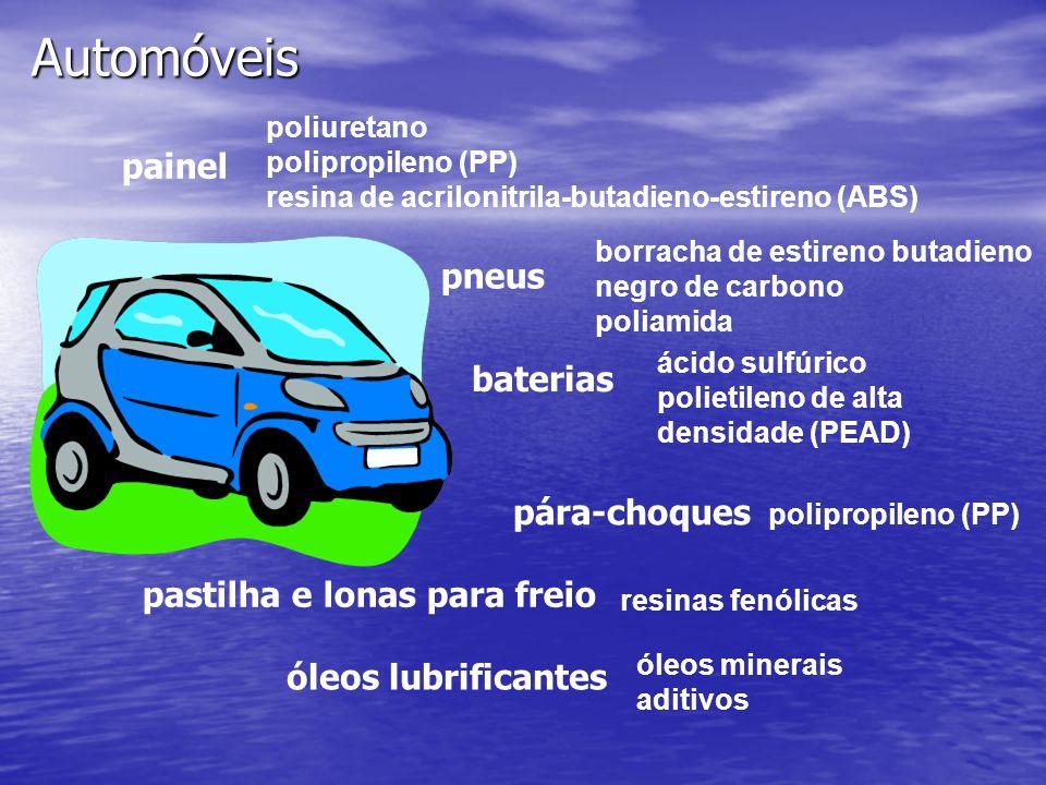 Automóveis poliuretano polipropileno (PP) resina de acrilonitrila-butadieno-estireno (ABS) painel pneus borracha de estireno butadieno negro de carbon