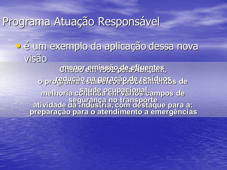 Programa Atuação Responsável é um exemplo da aplicação dessa nova visão é um exemplo da aplicação dessa nova visão Criado em 1992 pela Abiquim, o prog