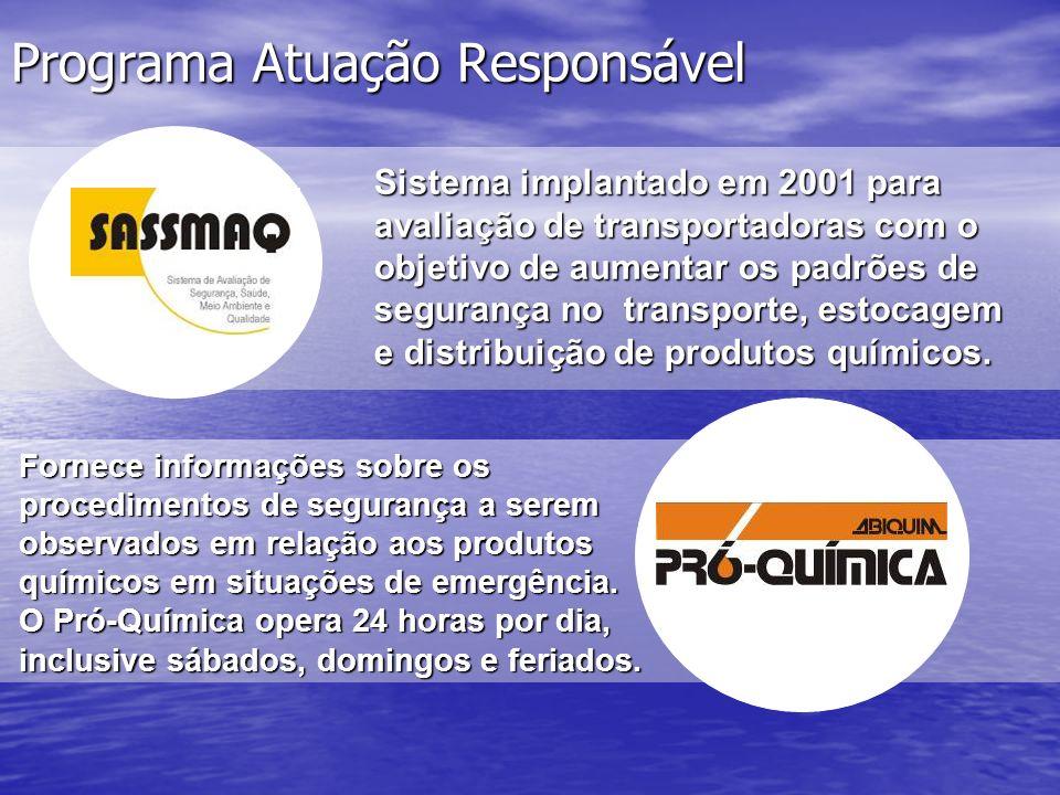 Sistema implantado em 2001 para avaliação de transportadoras com o objetivo de aumentar os padrões de segurança no transporte, estocagem e distribuição de produtos químicos.