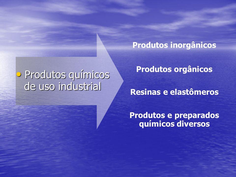 Produtos químicos Produtos químicos de uso industrial Produtos inorgânicos Produtos orgânicos Resinas e elastômeros Produtos e preparados químicos diversos