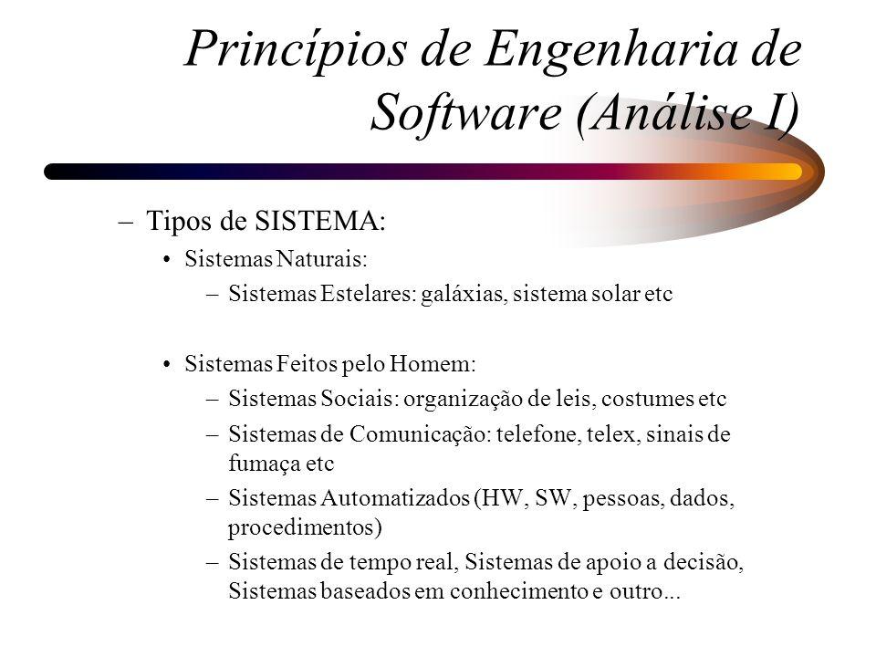 Ainda falando de Sistemas: Conceito de Subsistemas Sistemas que fazem parte de Sistemas Ex.