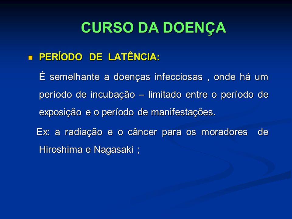 CURSO DA DOENÇA PERÍODO DE LATÊNCIA: PERÍODO DE LATÊNCIA: É semelhante a doenças infecciosas, onde há um período de incubação – limitado entre o perío