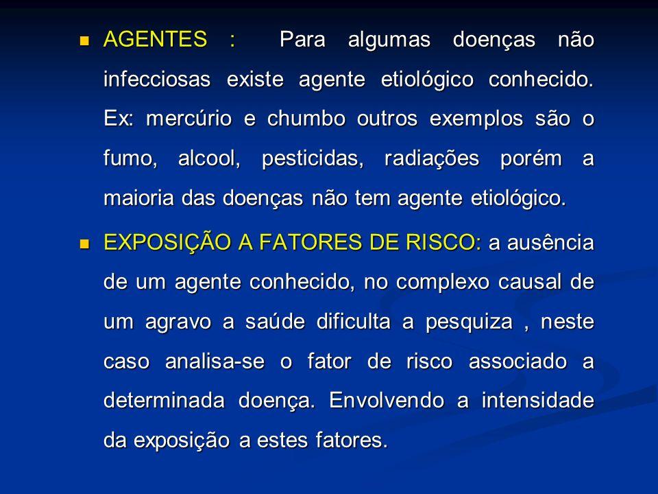 AGENTES : Para algumas doenças não infecciosas existe agente etiológico conhecido. Ex: mercúrio e chumbo outros exemplos são o fumo, alcool, pesticida