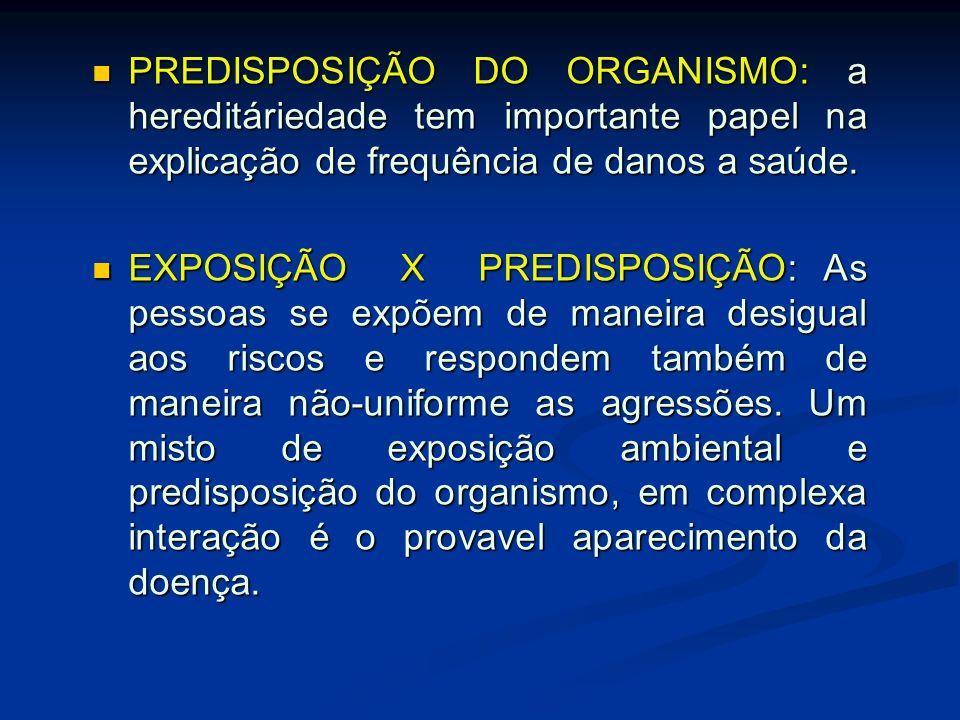 PREDISPOSIÇÃO DO ORGANISMO: a hereditáriedade tem importante papel na explicação de frequência de danos a saúde. PREDISPOSIÇÃO DO ORGANISMO: a heredit