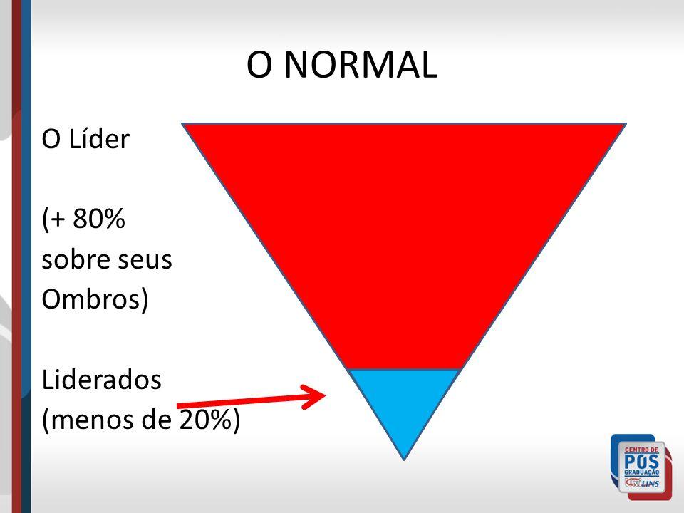 O NORMAL O Líder (+ 80% sobre seus Ombros) Liderados (menos de 20%)