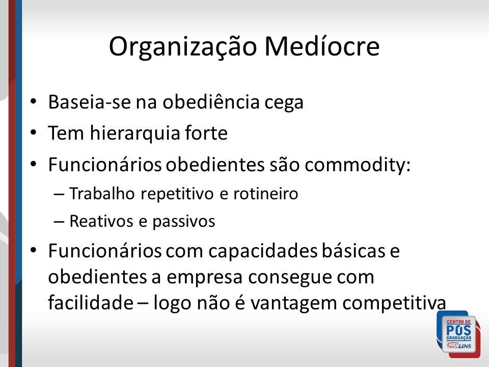 Organização Medíocre Baseia-se na obediência cega Tem hierarquia forte Funcionários obedientes são commodity: – Trabalho repetitivo e rotineiro – Reat