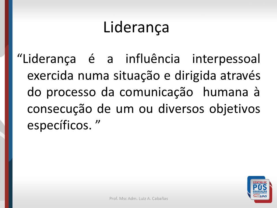 Prof. Msc Adm. Luiz A. Cabañas Liderança Liderança é a influência interpessoal exercida numa situação e dirigida através do processo da comunicação hu