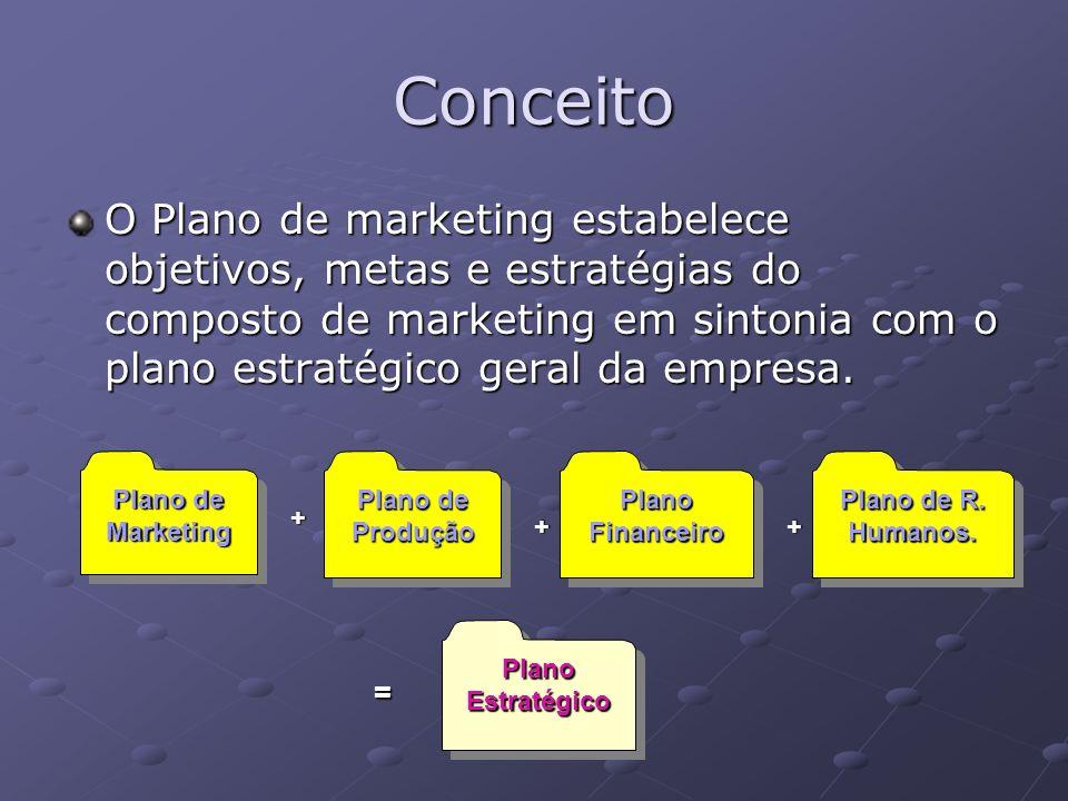 Conteúdo do plano de marketing V - Estratégia de marketing: Apresenta a abordagem geral de marketing que será utilizada para alcançar os objetivos do plano.