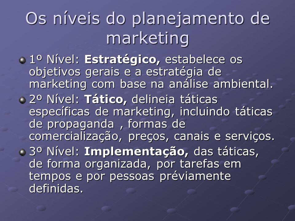 Fase 5 Estratégias de marketing a serem adotadas.Determinação de mercado alvo.