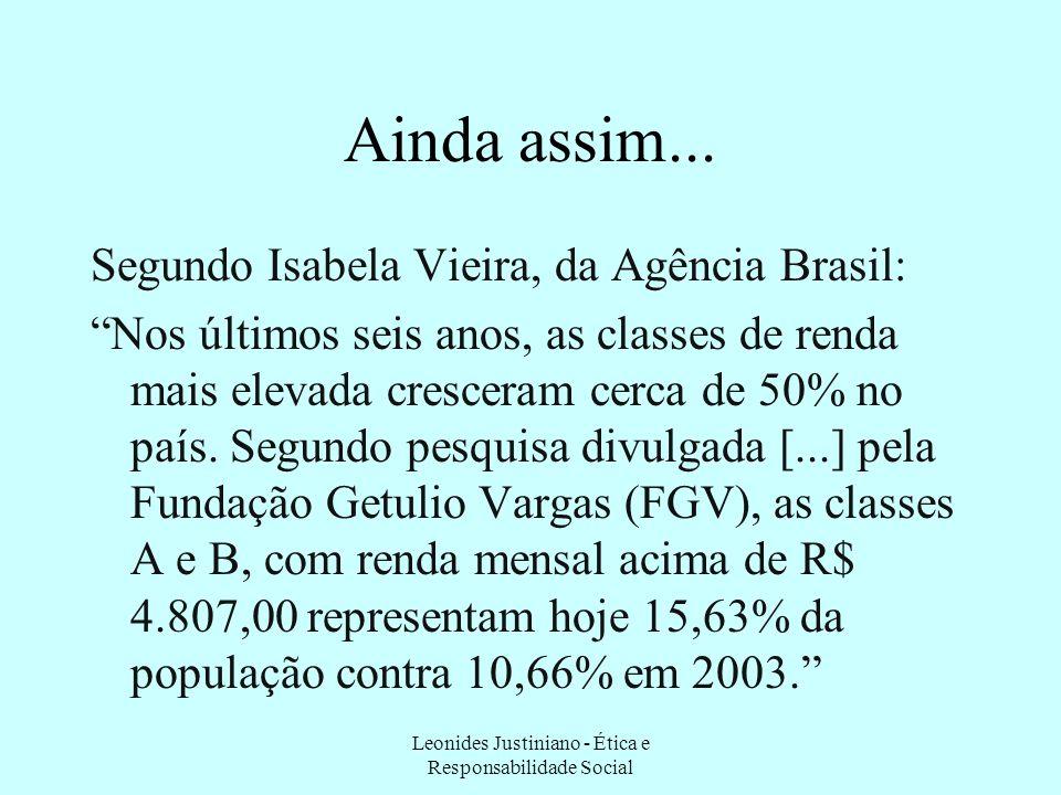 Hoje... Segundo o Instituto Humanitas Unisinos, os 10% mais ricos da população brasileira têm renda 40,6 vezes superior aos 10% mais pobres. Somente s