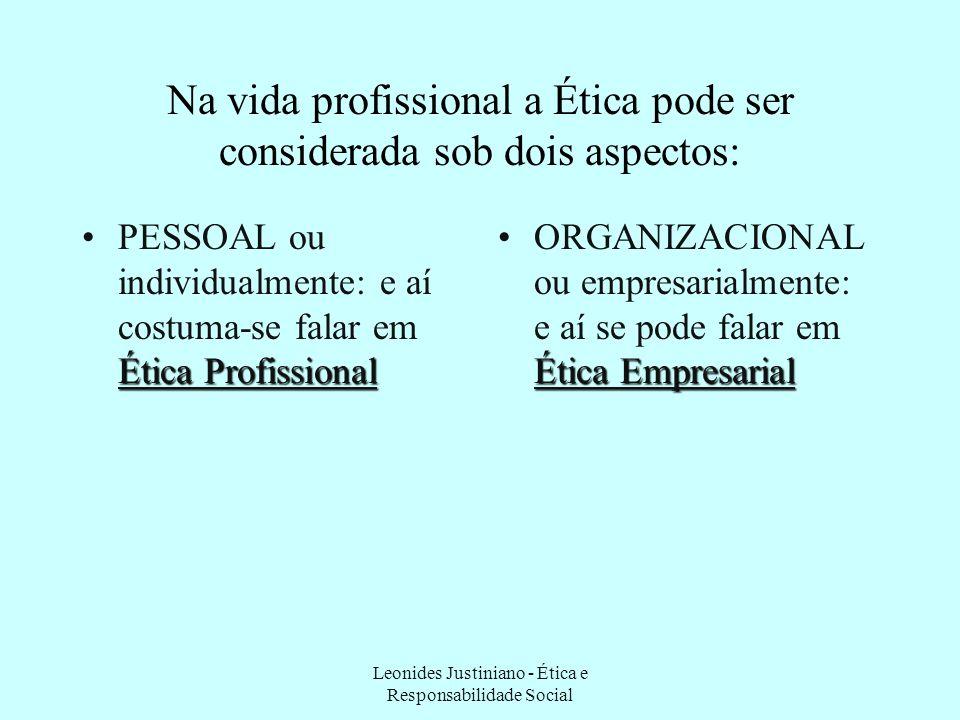Leonides Justiniano - Ética e Responsabilidade Social Relembrando: ÉTICA... Ciência que estuda o comportamento moral dos indivíduos e grupos Reflexão