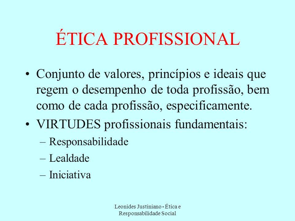 Leonides Justiniano - Ética e Responsabilidade Social Na vida profissional a Ética pode ser considerada sob dois aspectos: Ética ProfissionalPESSOAL o