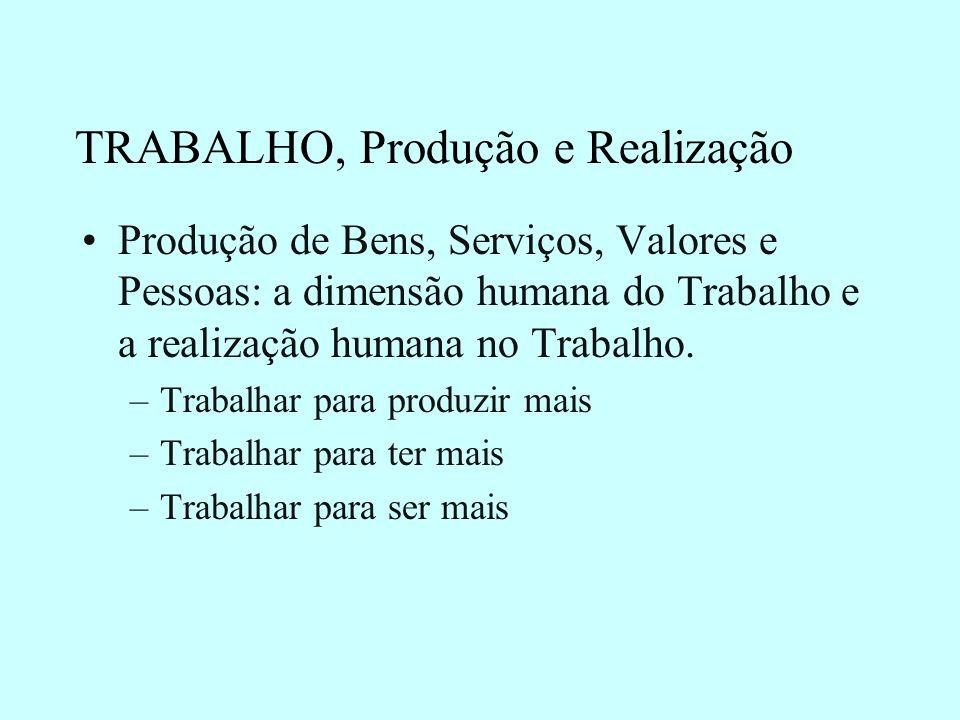 TRABALHO, Produção e Realização Produção de Bens, Serviços, Valores e Pessoas: a dimensão humana do Trabalho e a realização humana no Trabalho.