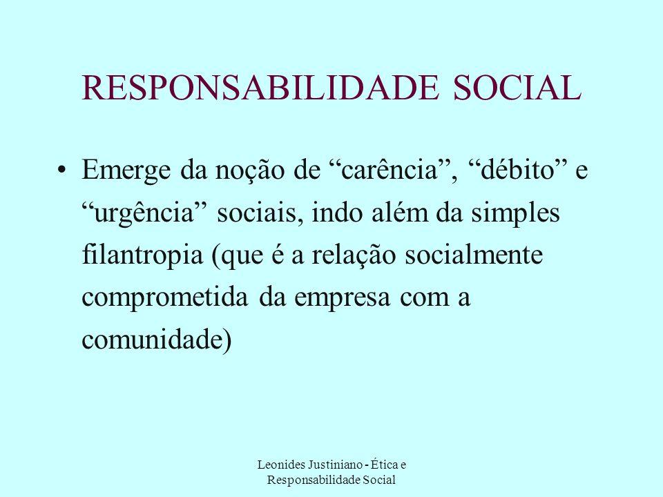 Leonides Justiniano - Ética e Responsabilidade Social RESPONSABILIDADE SOCIAL Conceito que significa o compromisso da empresa com relação à sociedade