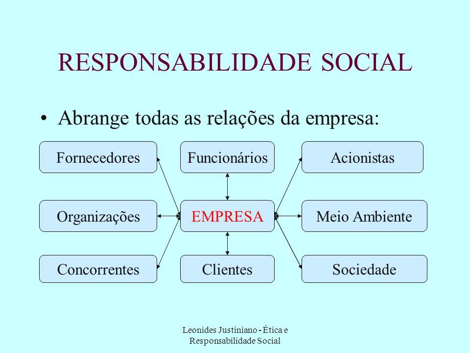 Leonides Justiniano - Ética e Responsabilidade Social RESPONSABILIDADE SOCIAL Emerge da noção de carência, débito e urgência sociais, indo além da sim