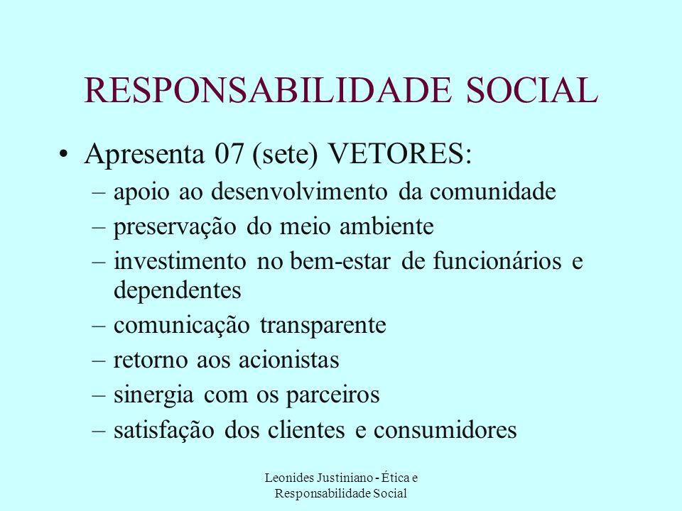 Leonides Justiniano - Ética e Responsabilidade Social RESPONSABILIDADE SOCIAL Abrange todas as relações da empresa: EMPRESA Funcionários Clientes Meio
