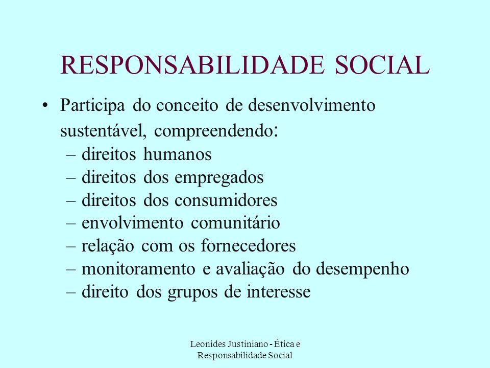 Leonides Justiniano - Ética e Responsabilidade Social RESPONSABILIDADE SOCIAL Apresenta 07 (sete) VETORES: –apoio ao desenvolvimento da comunidade –pr