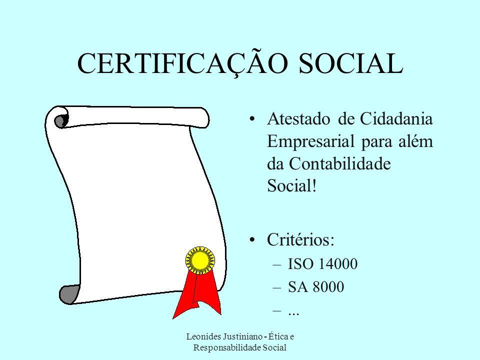 Leonides Justiniano - Ética e Responsabilidade Social RESPONSABILIDADE SOCIAL Envolve 06 (seis) ÂMBITOS: –Ética Empresarial –Stakeholders –Questão Amb