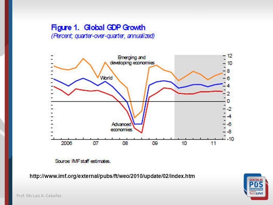 Prof. Ms Luiz A. Cabañas http://www.imf.org/external/pubs/ft/weo/2010/update/02/index.htm