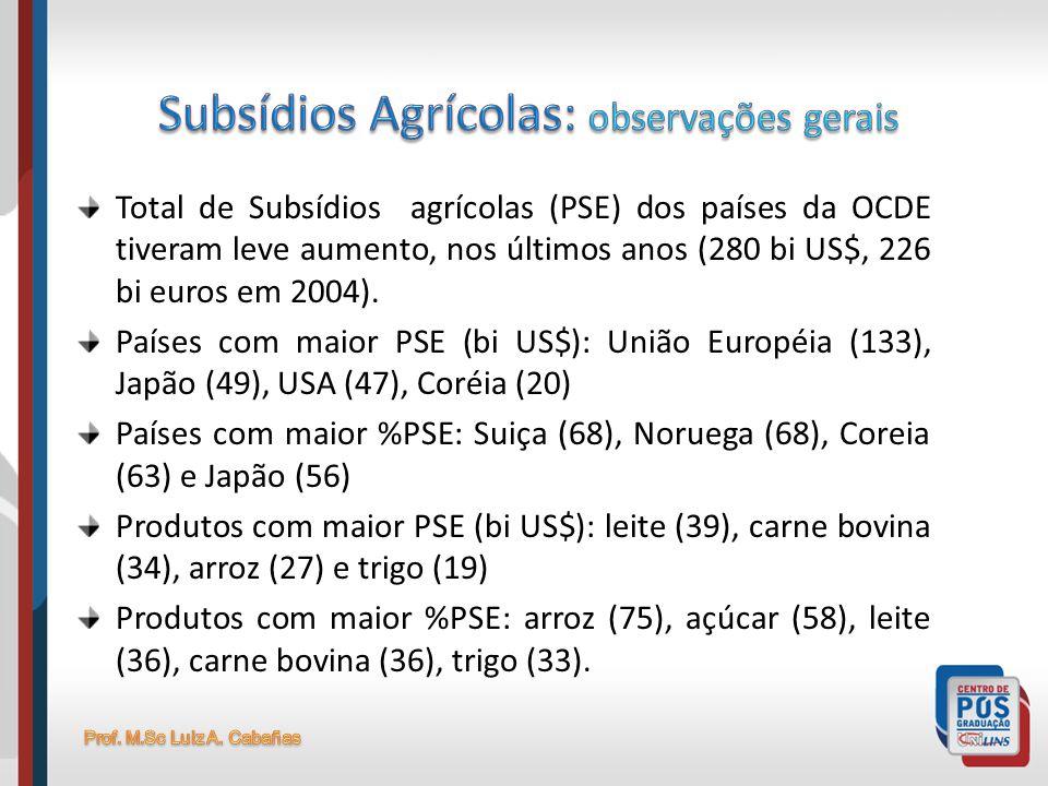 Total de Subsídios agrícolas (PSE) dos países da OCDE tiveram leve aumento, nos últimos anos (280 bi US$, 226 bi euros em 2004). Países com maior PSE