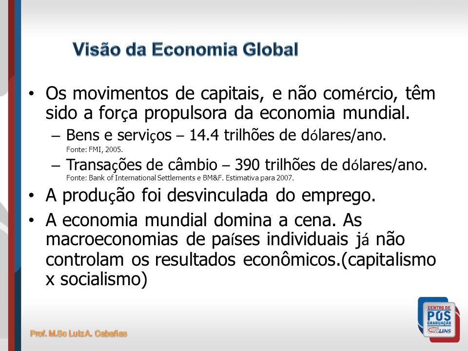 Os movimentos de capitais, e não com é rcio, têm sido a for ç a propulsora da economia mundial. – Bens e servi ç os – 14.4 trilhões de d ó lares/ano.