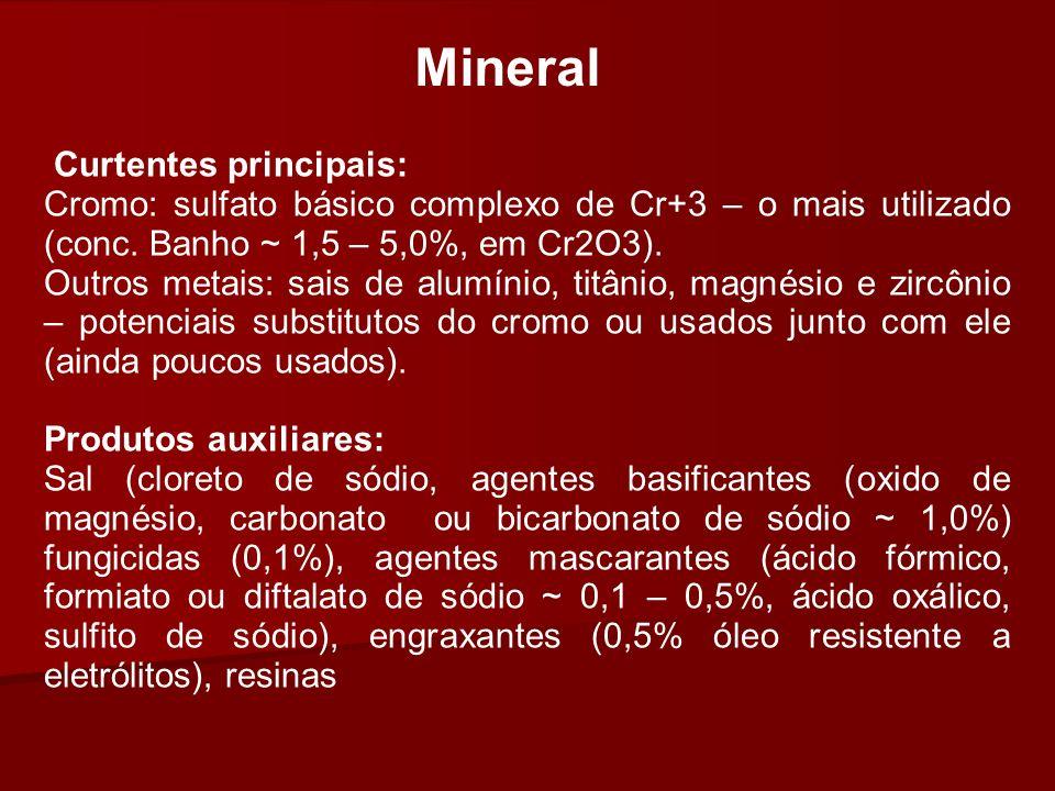 Mineral Curtentes principais: Cromo: sulfato básico complexo de Cr+3 – o mais utilizado (conc. Banho ~ 1,5 – 5,0%, em Cr2O3). Outros metais: sais de a