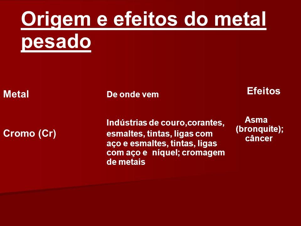 Metal De onde vem Indústrias de couro,corantes, Cromo (Cr) esmaltes, tintas, ligas com aço e esmaltes, tintas, ligas com aço e níquel; cromagem de met