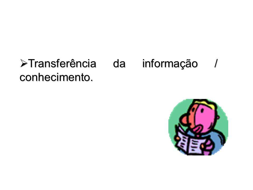 Transferência da informação / conhecimento. Transferência da informação / conhecimento.