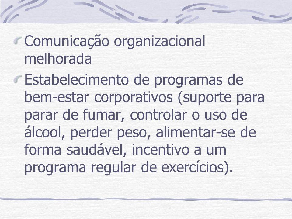 Comunicação organizacional melhorada Estabelecimento de programas de bem-estar corporativos (suporte para parar de fumar, controlar o uso de álcool, p