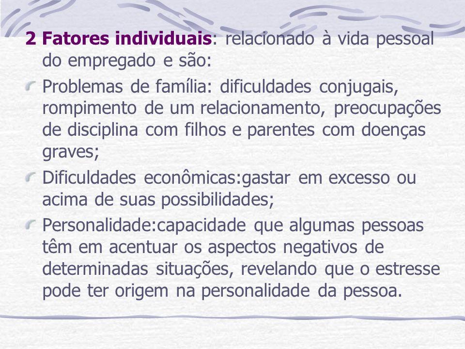 2 Fatores individuais: relacionado à vida pessoal do empregado e são: Problemas de família: dificuldades conjugais, rompimento de um relacionamento, p
