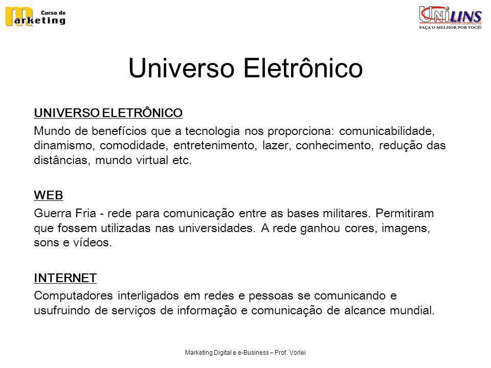 Marketing Digital e e-Business – Prof. Vorlei Universo Eletrônico UNIVERSO ELETRÔNICO Mundo de benefícios que a tecnologia nos proporciona: comunicabi