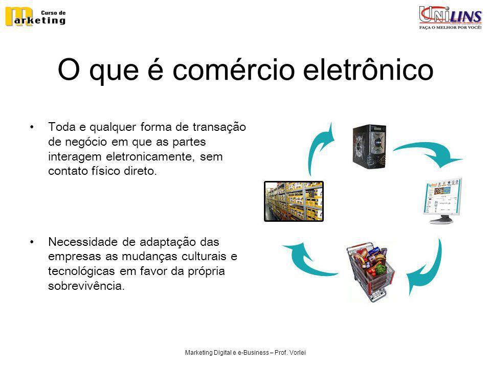 Marketing Digital e e-Business – Prof. Vorlei O que é comércio eletrônico Toda e qualquer forma de transação de negócio em que as partes interagem ele