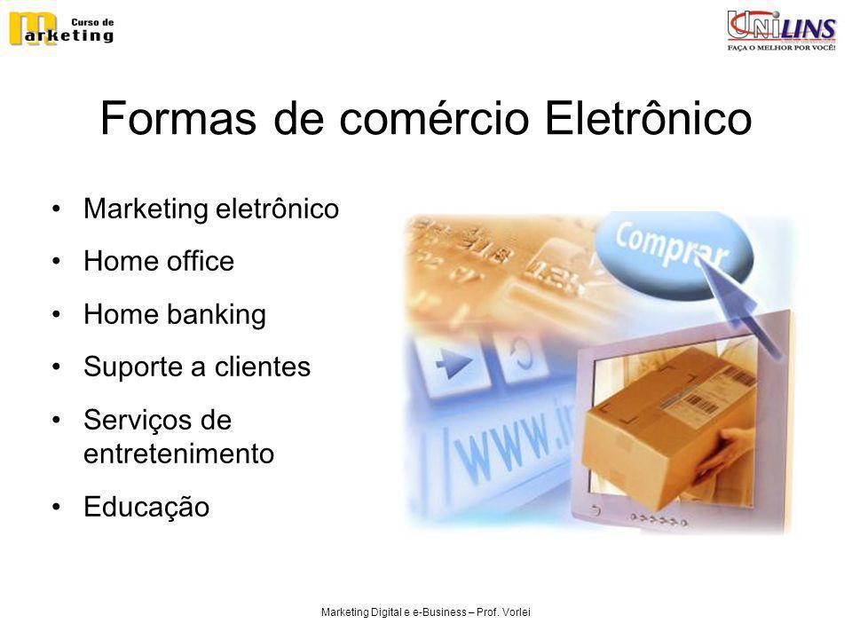 Marketing Digital e e-Business – Prof. Vorlei Formas de comércio Eletrônico Marketing eletrônico Home office Home banking Suporte a clientes Serviços