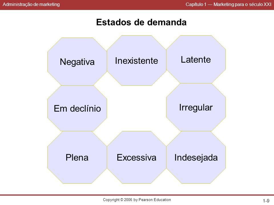 Administração de marketingCapítulo 1 Marketing para o século XXI Copyright © 2006 by Pearson Education 1-10 Figura 1.1 Estrutura de fluxos em uma moderna economia de troca