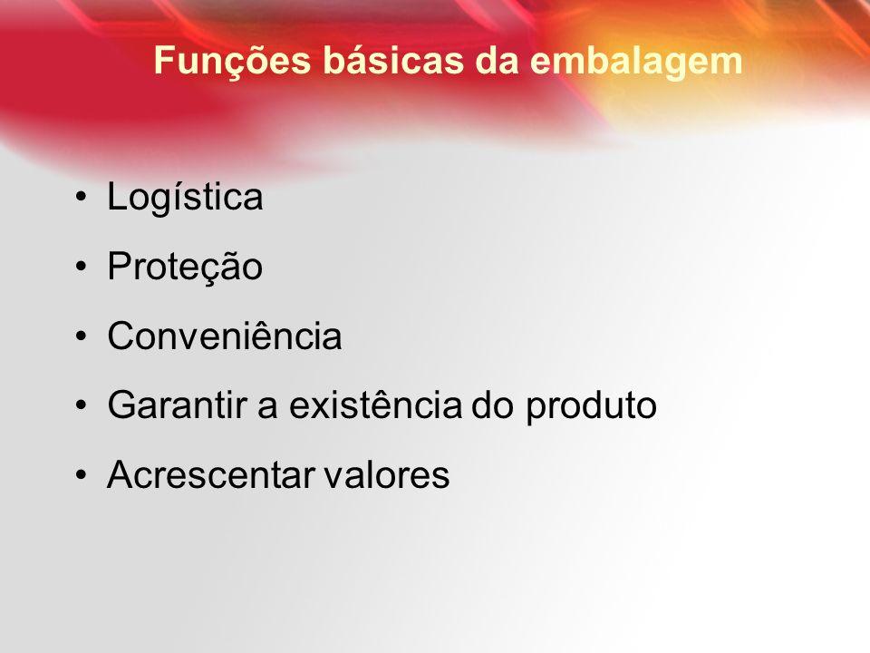Funções básicas da embalagem Logística Proteção Conveniência Garantir a existência do produto Acrescentar valores