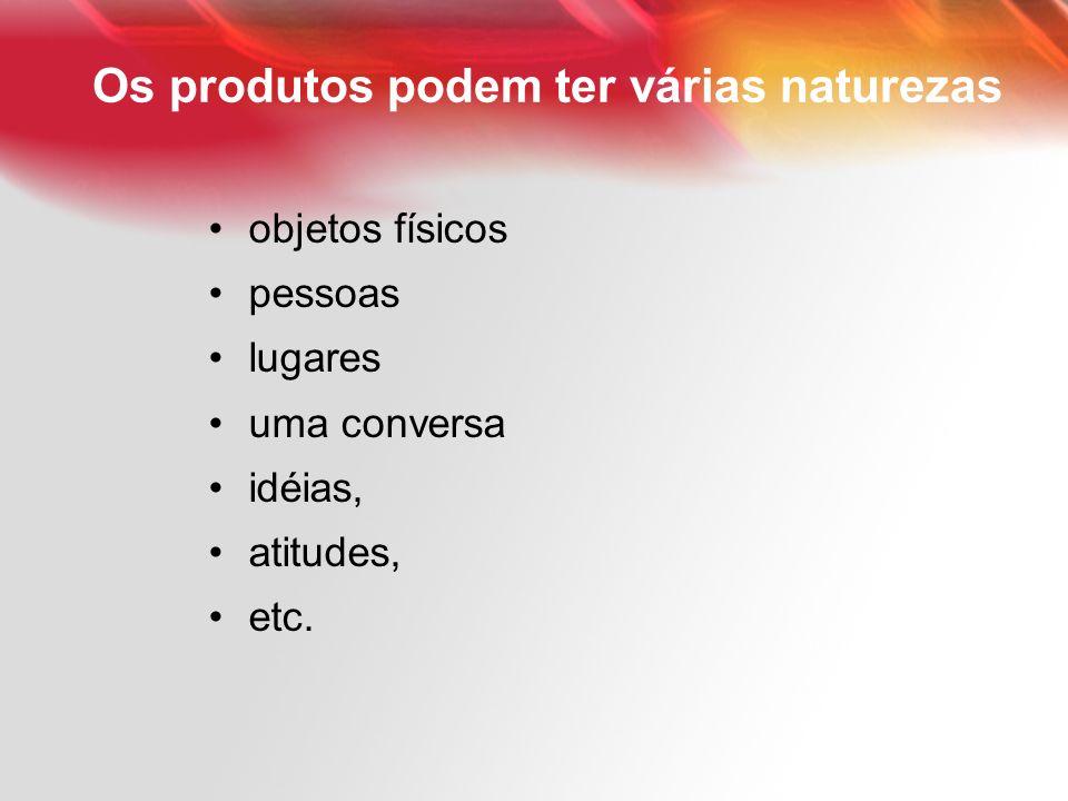 Os produtos podem ter várias naturezas objetos físicos pessoas lugares uma conversa idéias, atitudes, etc.