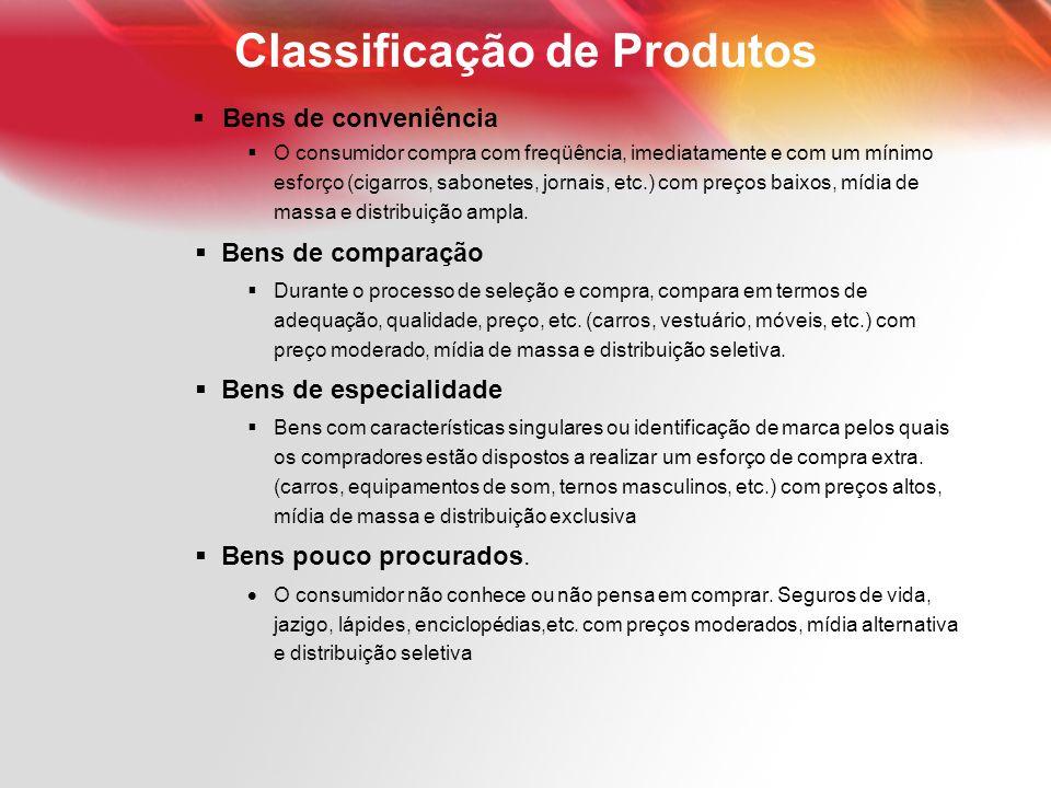Classificação de Produtos Bens de conveniência O consumidor compra com freqüência, imediatamente e com um mínimo esforço (cigarros, sabonetes, jornais
