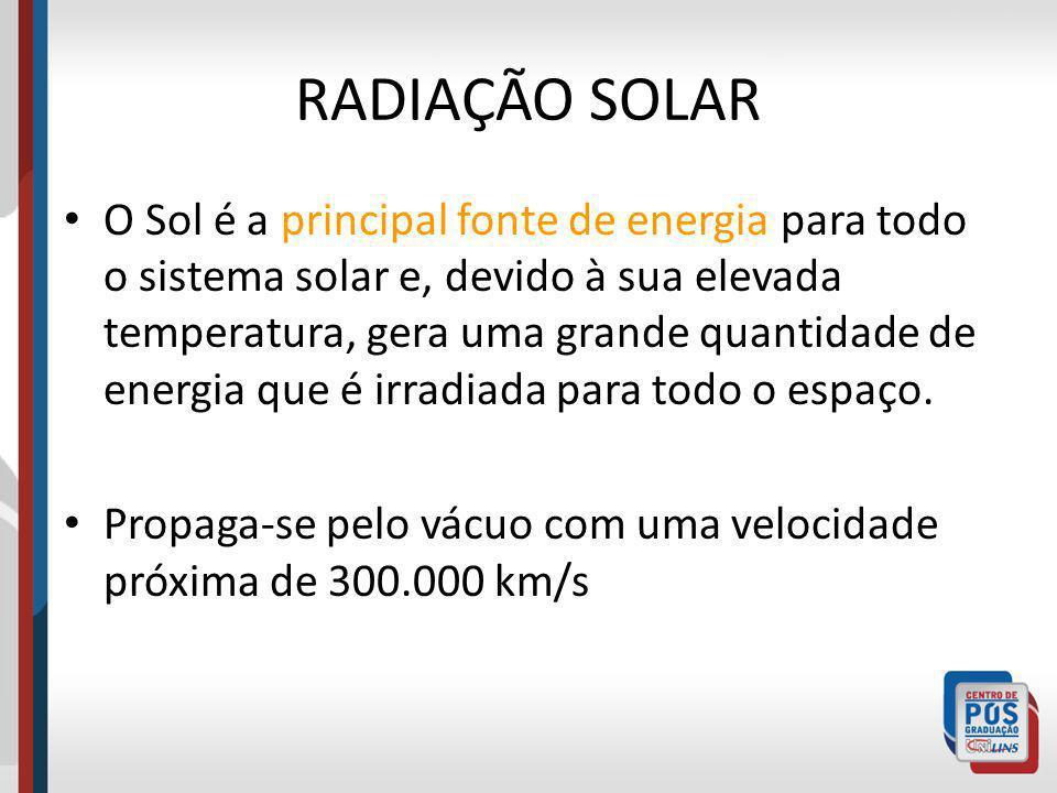 RADIAÇÃO SOLAR O Sol é a principal fonte de energia para todo o sistema solar e, devido à sua elevada temperatura, gera uma grande quantidade de energ