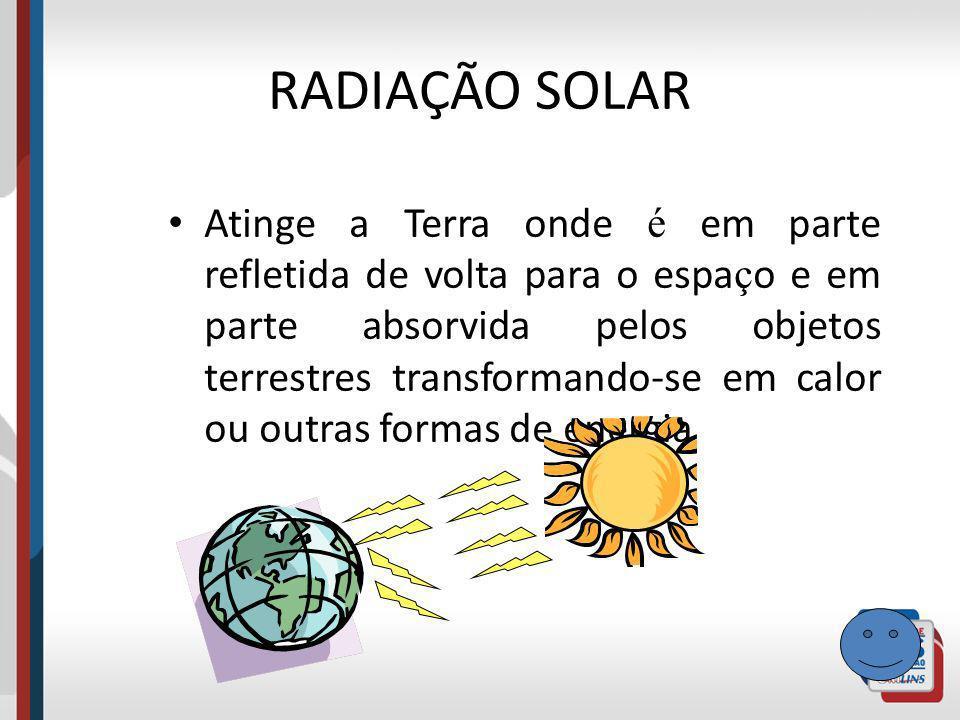 RADIAÇÃO SOLAR Atinge a Terra onde é em parte refletida de volta para o espa ç o e em parte absorvida pelos objetos terrestres transformando-se em cal