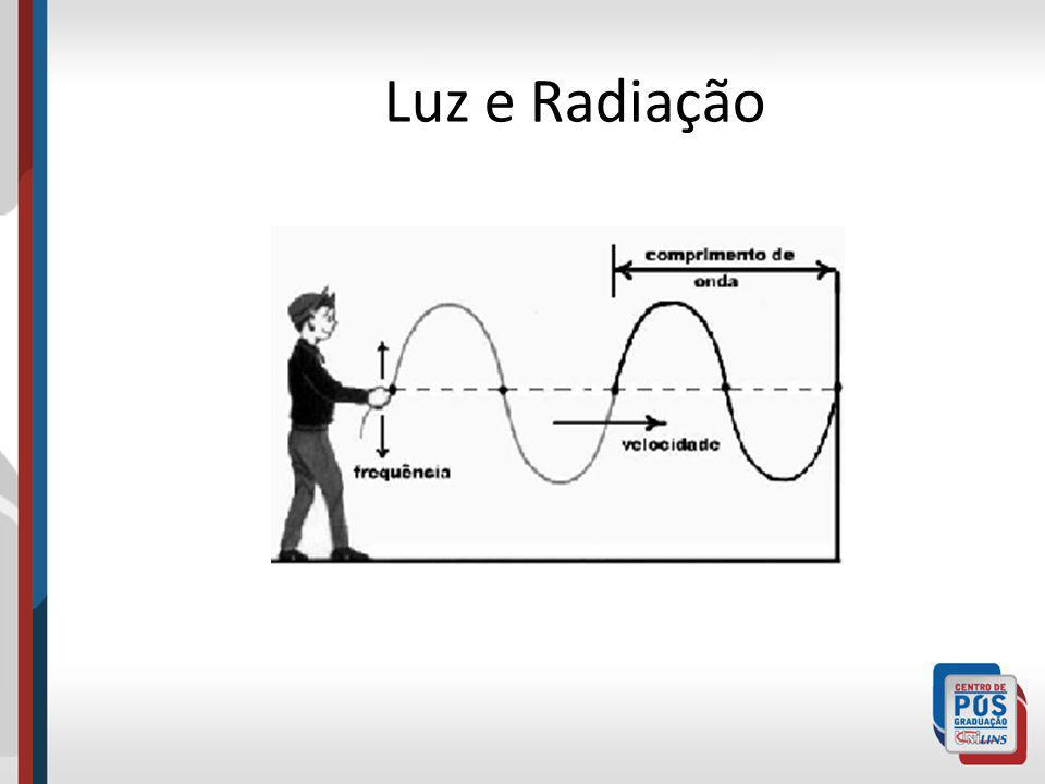 Luz e Radiação