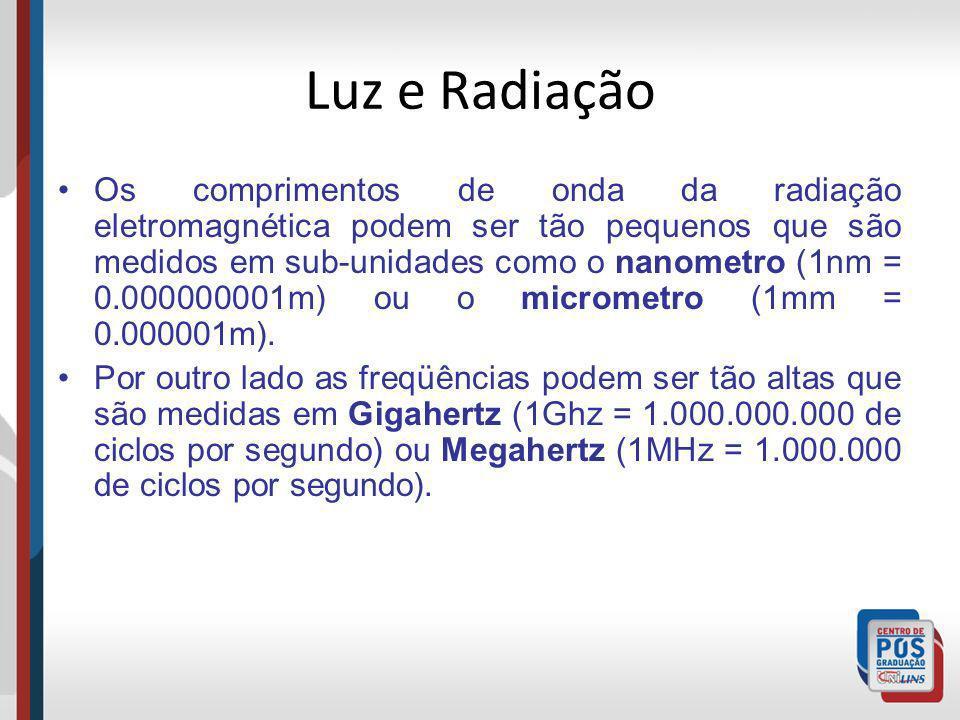 Luz e Radiação Os comprimentos de onda da radiação eletromagnética podem ser tão pequenos que são medidos em sub-unidades como o nanometro (1nm = 0.00