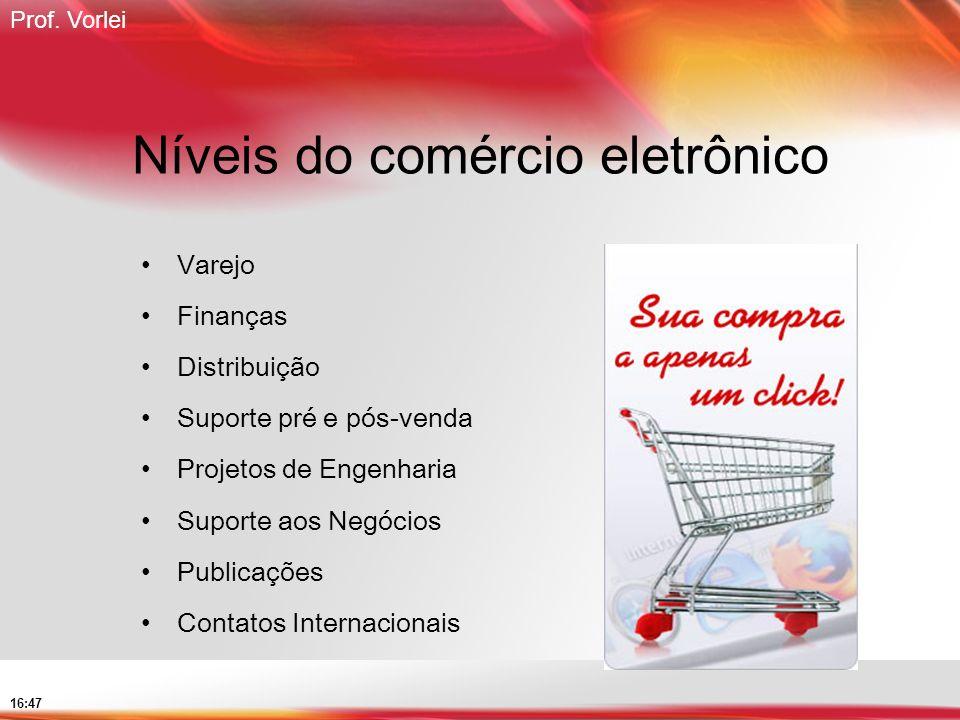 Prof. Vorlei 16:47 Níveis do comércio eletrônico Varejo Finanças Distribuição Suporte pré e pós-venda Projetos de Engenharia Suporte aos Negócios Publ