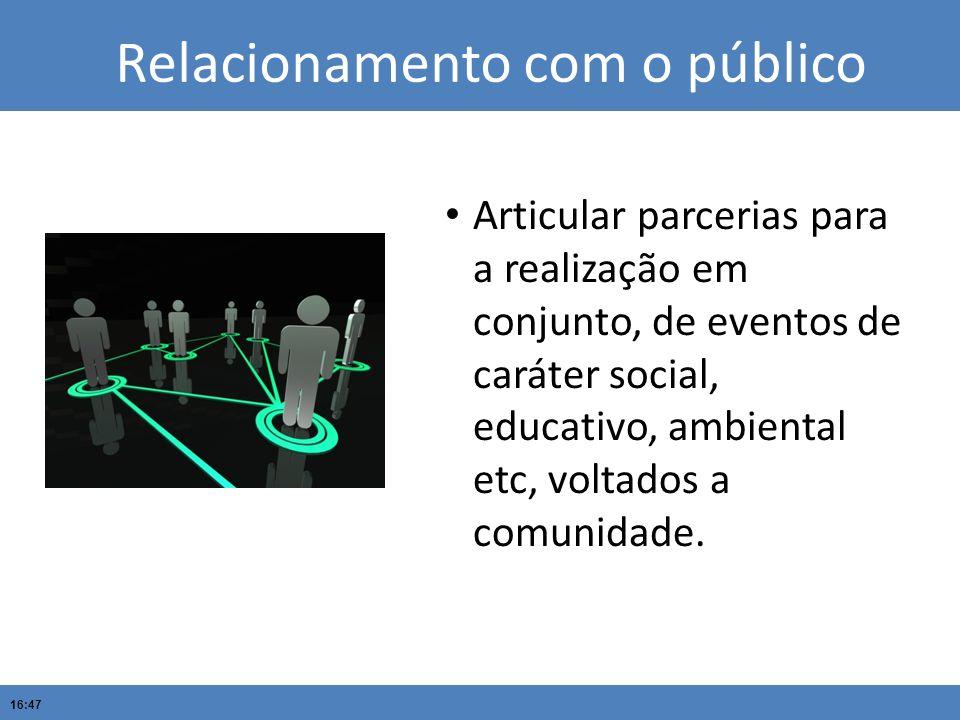 16:47 Título do projeto Título do Slide Titulo Titulo da apresentação Relacionamento com o público Articular parcerias para a realização em conjunto,