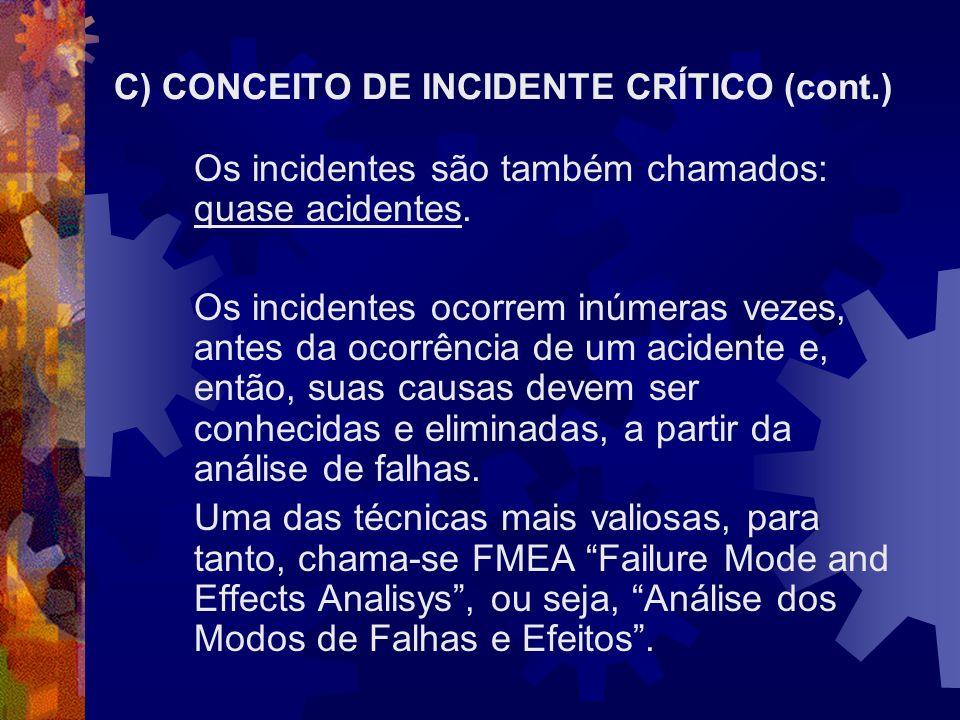 C) CONCEITO DE INCIDENTE CRÍTICO (cont.) Os incidentes são também chamados: quase acidentes. Os incidentes ocorrem inúmeras vezes, antes da ocorrência