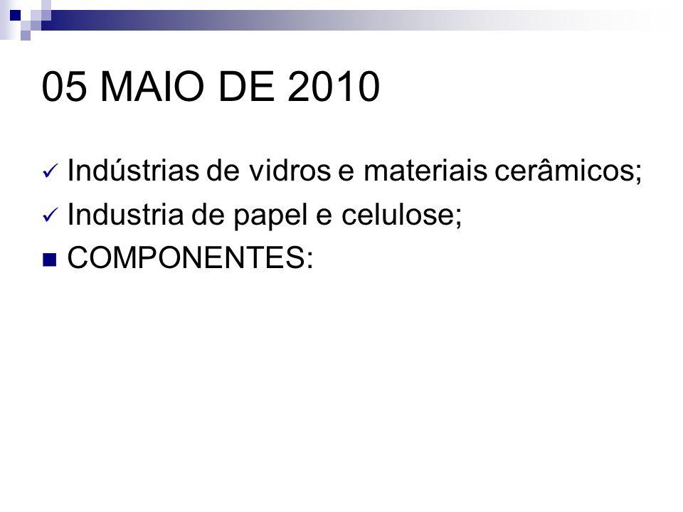 12 MAIO DE 2010 Industria de galvanoplastia; Industria de processamento de couro; COMPONENTES: