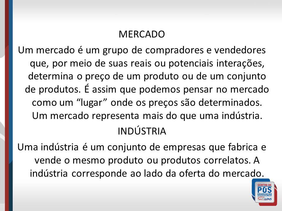 Indicadores de Mercados e Cadeias Produtivas