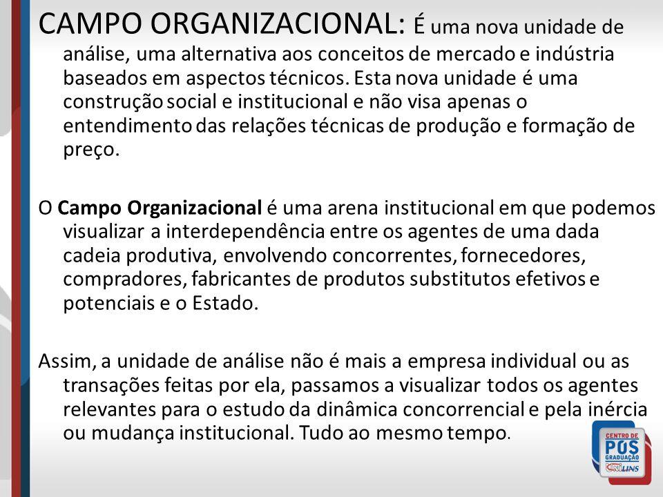 Ambiente Institucional Regras do Jogo: – Leis; – Regras Formais; – Regras informais; – Padrão de conduta; – Convenções;