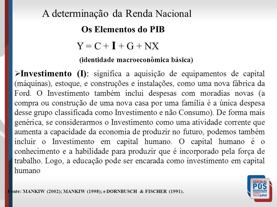 A determinação da Renda Nacional Consumo (C): refere-se a todos os bens e serviços comprados pelas famílias e divide-se em três subcategorias: bens nã