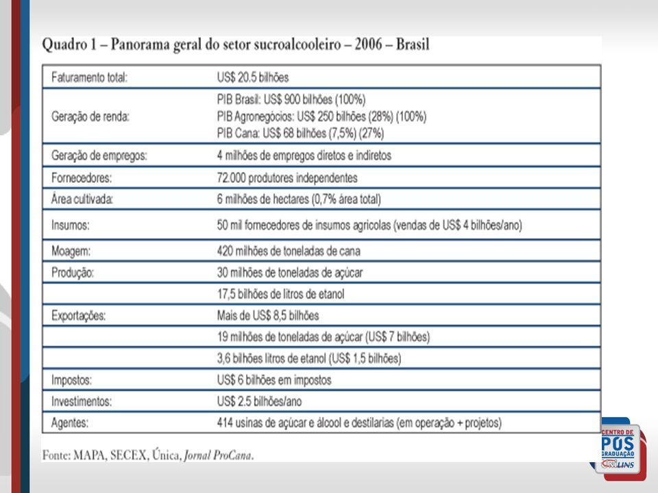 Cenários CENÁRIOS ECONÔMICOS E PREVISÕES: Elaboração e análise dos desdobramentos da conjuntura econômica social e política atual. Geralmente são cons